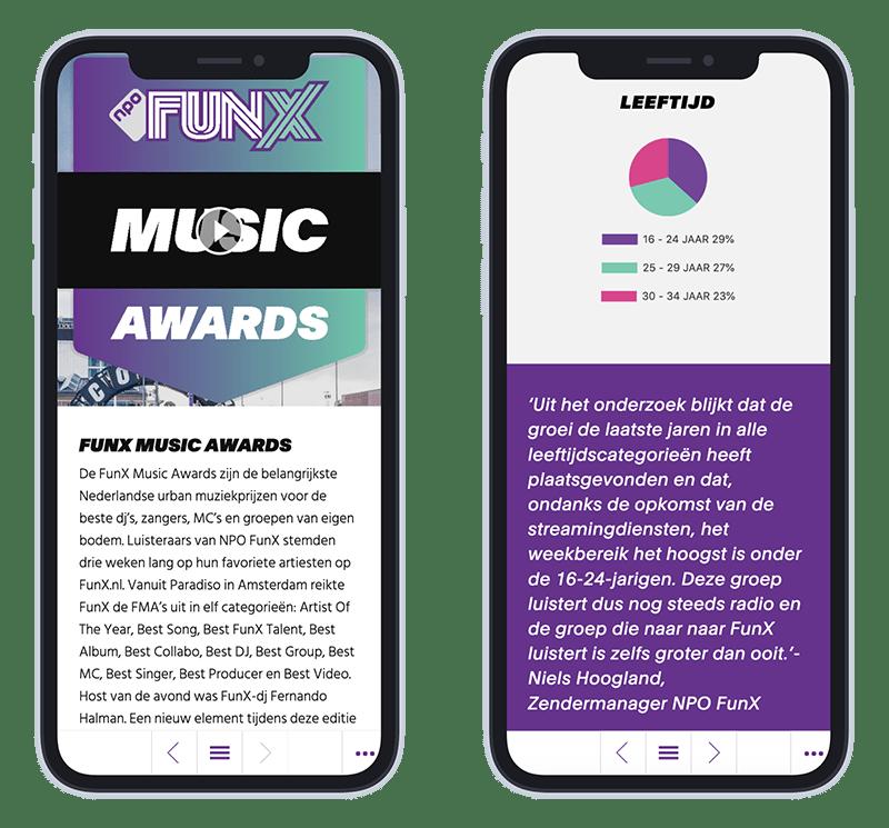 Mobiele versie FunX online jaarverslag 2019